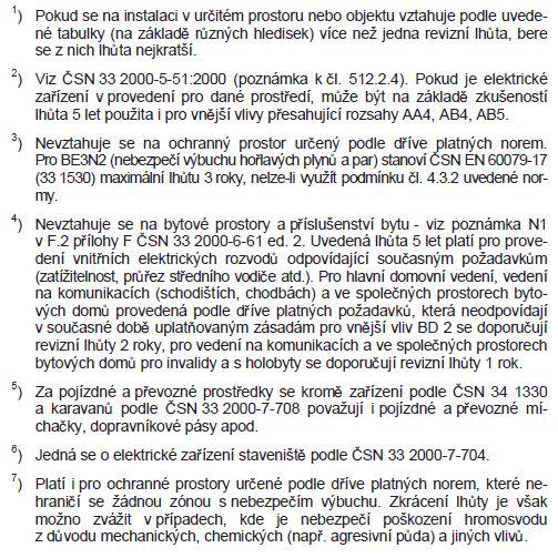 Popis k tabulce termínu revizí elektro dle ČSN 33 1500